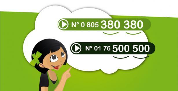 Dans quel cas choisir un numéro facile à retenir pour mon entreprise ?