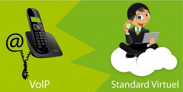 Quelle différence entre un standard virtuel et la VOIP ?