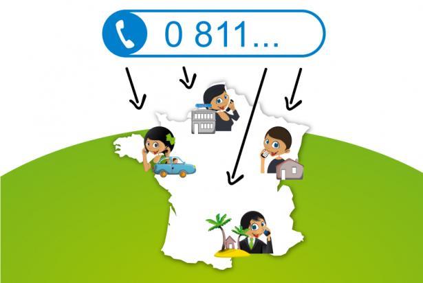 Entreprises multi-sites : découvrez les bénéfices d'un standard téléphonique virtuel