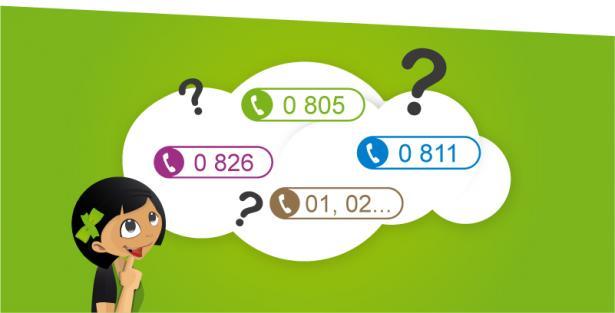 Quel type de numéro choisir pour mon entreprise? Partie II: les numéros spéciaux 0826 et 0811