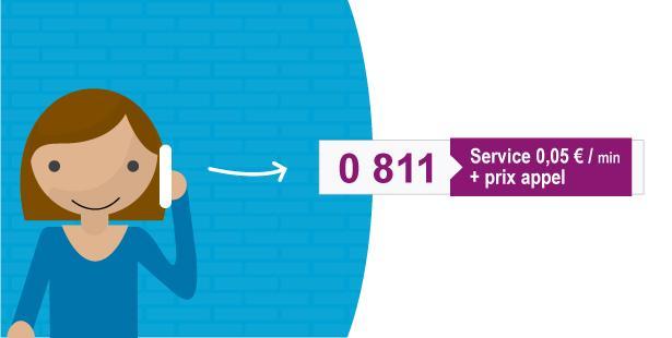 L'ARCEP simplifie les appels vers les 08