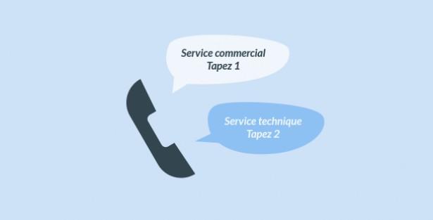 menu vocal téléphonique