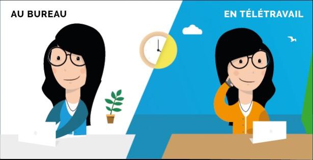 travail en remote avec téléphonie cloud